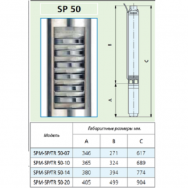 Скважинный насос Speroni SPM 50-14
