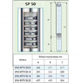 Скважинный насос Speroni SPM 50-20
