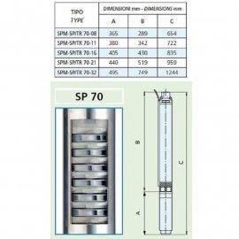 Скважинный насос Speroni SPM 70-16