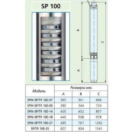 Скважинный насос Speroni SPM 100-27