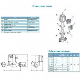 Циркуляционный насос Aquatica GS32-4S/180 | (Украина)