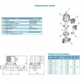 Циркуляционный насос Aquatica LRS40-4S/130   (Украина)