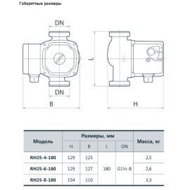 Циркуляционный насос Rudes RH 25-6-180 | (Китай)
