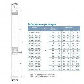 Насос для скважин Aquatica 4SEm2/6 | (Украина)